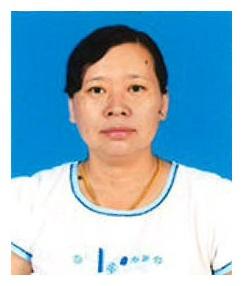 Daw Naing Lin Lin Chit